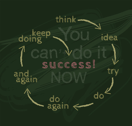handwrite: The handwrite chalk on green board with the word You can do it now. You can doing, dedication, determination and a positive attitude to win the jobs. and presentation with circle of concept go to success Illustration