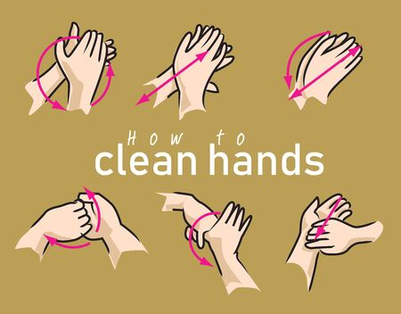 How to wash hands To prevent epidemics To get out of hand. Ilustrace