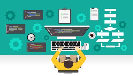 Rozwój oprogramowania. Programista pracuje na komputerze. Koncepcja mechanizmu programowania.