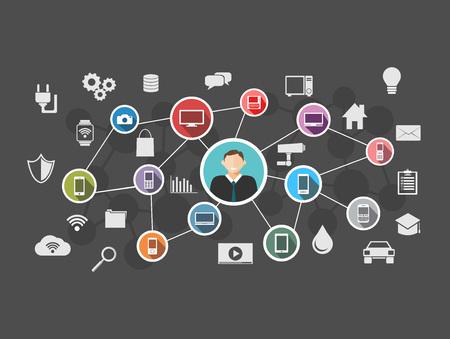 Internet von allem. IOE. Internet-Anschluss-Konzept.