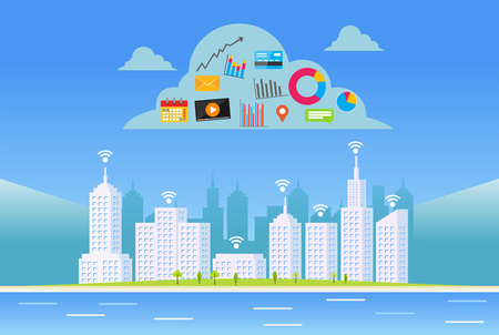Cloud services. Smart city.