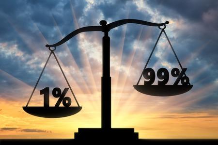 不平等と不正の概念。金持ちの 1% は、貧しい人々 の 99% を上回る