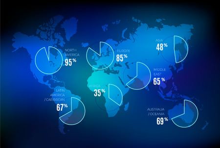 Business vector slide design with world map and regions pie charts. Editable template for financial reports, scientific presentation or statistic analysis demonstration.