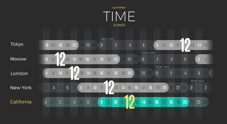 World Time Zones diagram office wall template for California city, with Moscow, London, New York, Tokyo Standard-Bild - 122688181