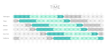 World Time Zones diagram office wall template with New York, California, London, Moscow, Tokyo, Wellington. International timezone clock graph with different time