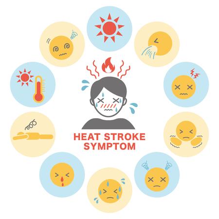 Illustration de carte d'icône de symptôme de coup de chaleur.
