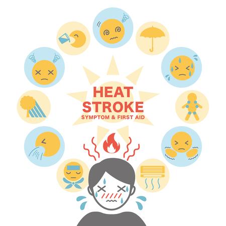 Heat stroke symptom and first aid icon card.