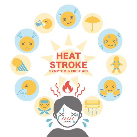Heat stroke symptom and first aid icon card.