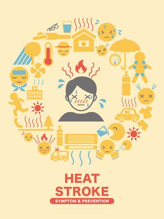 Heat stroke symptom and prevention icon