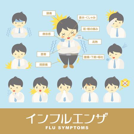 Ensemble d'illustrations vectorielles pour les symptômes de la grippe.