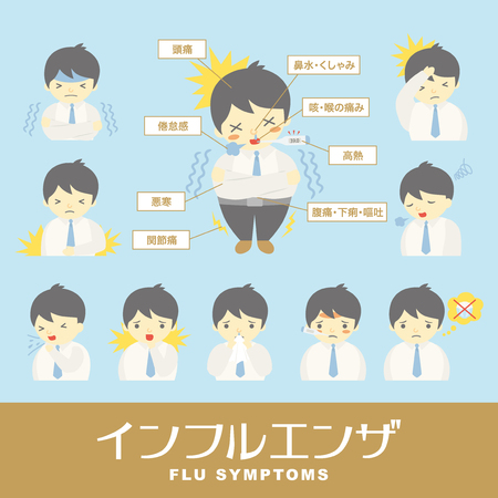Flu symptom vector illustration set. 矢量图像