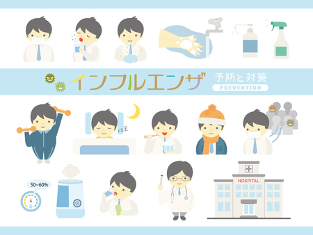 Flu prevention vector illustration set. Stock Illustratie