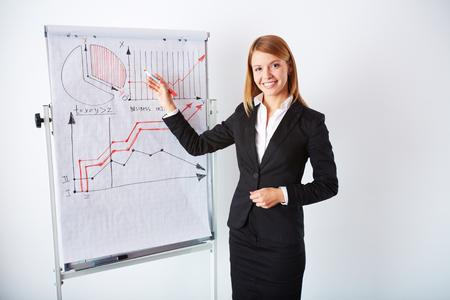 business attire teacher: Happy businesswoman analyzing graph on whiteboard