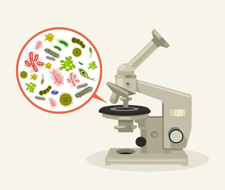 Los microorganismos bajo el microscopio. Vector ilustración de dibujos animados plana