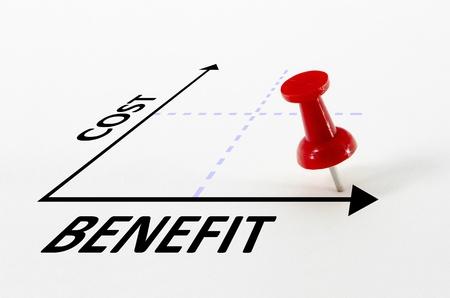 Concepto de análisis de costo beneficio en un gráfico con un marcador de destino de pulgar clavo pin