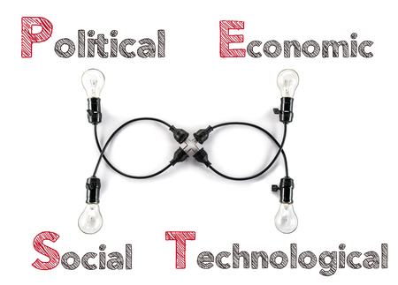 economic theory: marketing theory political economic social technological and light bulb