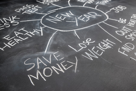 new years resolutions: New years resolutions on a blackboard, save money, future target