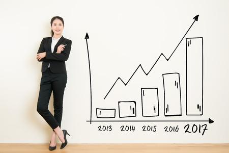 ビジネスの女性は、白い壁の背景上利益の成長を示しているグラフを描画します。スーツで白い背景に分離されたアジアの実業家。美しい混合レー