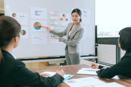 mulher de sorriso profissional do gerente de empresa que usa o whiteboard que mostra o gráfico e que explica o planeamento com o colega quando se encontram no escritório.