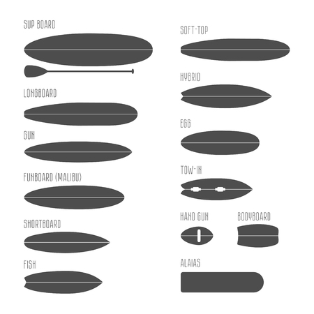 Set of surfboard types, silhouettes in scale. Different shapes isolated Infographics