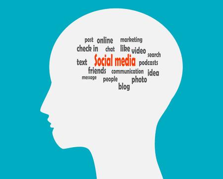 moder: Social word cloud in head.