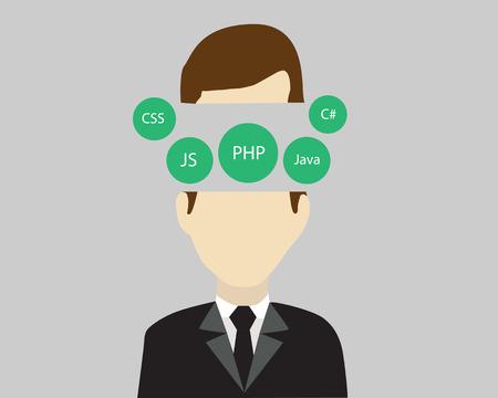Business man met codering ontwikkelaar elke taal.