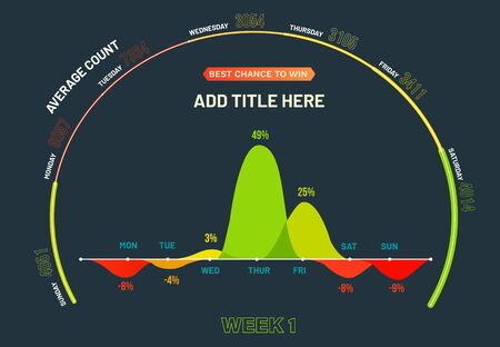 Colorful analysis or statistics concept infographics chart set.