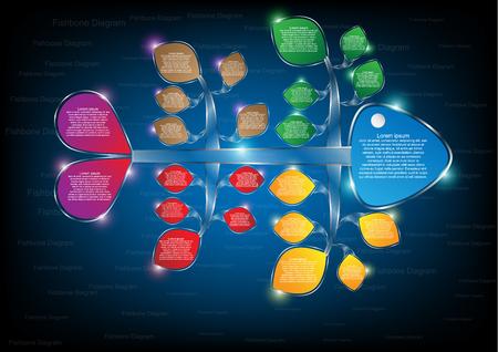 kleurrijke fishbone diagram analyse grafiek. Business probleemoplossende grafiek en sjabloon voor team brainstormen in bedrijf. Vector EPS10