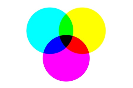 Subtractive colours used in inks, paints and dyes are caused by subtracting , or absorbing, some wavelengths of natural white light and reflecting the others which are seen as a specific colour