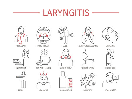 Laryngitis. Symptoms, Treatment line icons set.