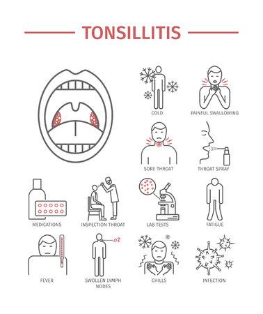 Tonsillitis. line icons set. Illustration