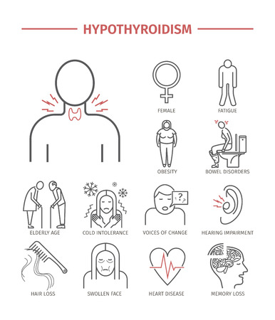 Hyperthyroidism. Line icons set.