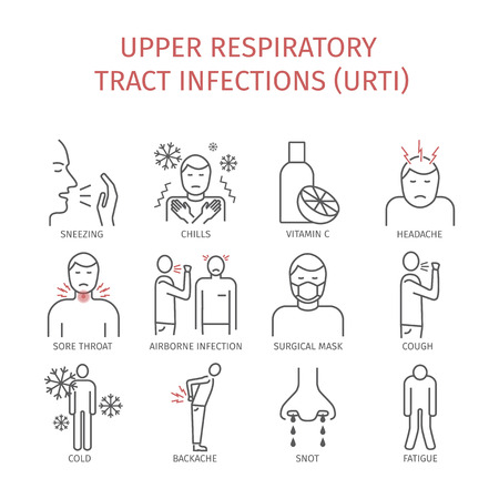 Upper respiratory tract infections (URI or URTI). Line icons set.