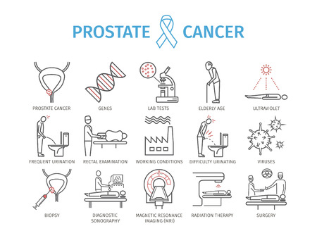 Cancer de prostata. Síntomas, causas, tratamiento. Iconos de línea establecidos. Signos vectoriales para gráficos web