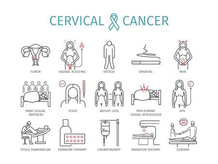 Cervical Cancer. Symptoms, Causes, Treatment. Line icons set. Vector signs Vectores