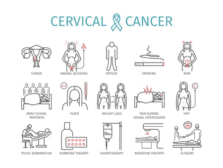 Cervical Cancer. Symptoms, Causes, Treatment. Line icons set. Vector signs Иллюстрация
