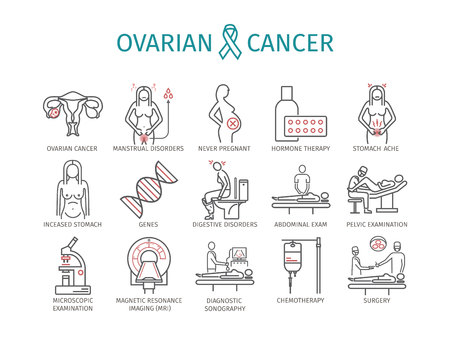 Ovarian Cancer. Symptoms, Causes, Treatment. Line icons set. Vector signs