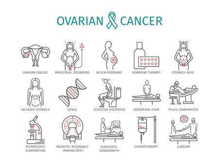 Eierstokkanker. Symptomen, oorzaken, behandeling. Lijn pictogrammen instellen. Vector tekenen