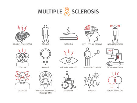 Multiple sclerosis. Symptoms, Causes, Treatment. Line icons set. Vector signs