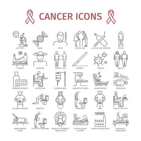 Cancer pictogram.