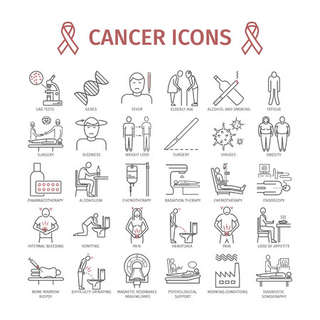 Cancer pictogram.