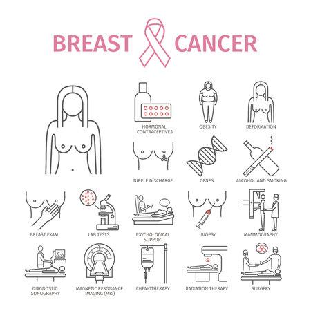 Cancro al seno. Sintomi, cause, trattamento. Impostare le icone della linea. Segni vettoriali per la grafica web