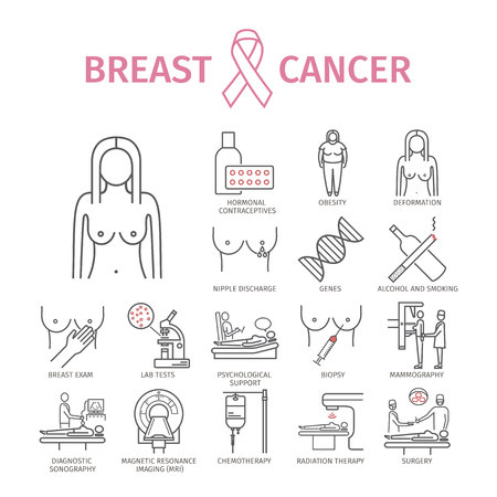 Breast Cancer. Symptoms, Causes, Treatment. Line icons set. Vector signs for web graphics