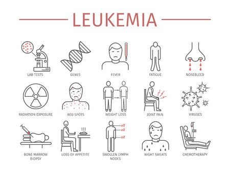leukemia: Leukemia symptoms