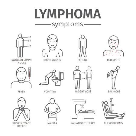 Symptoms of lymphoma.
