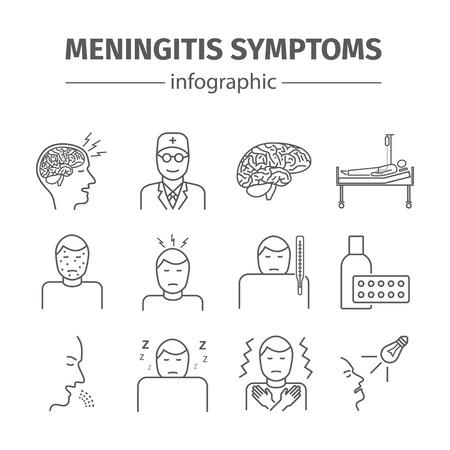 meninges: Meningitis web infographic
