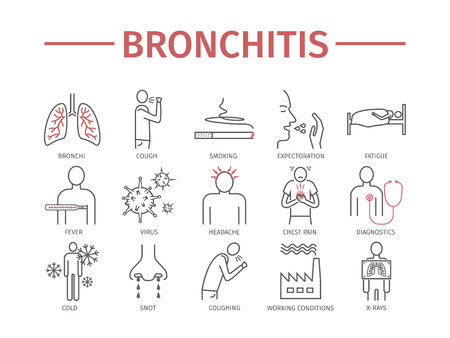 Bronchitis. Symptoms, Treatment. Line icons set. Vector signs