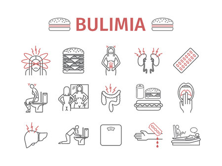 Bulimia. Symptoms, Treatment. Line icons set. Vector signs Illustration