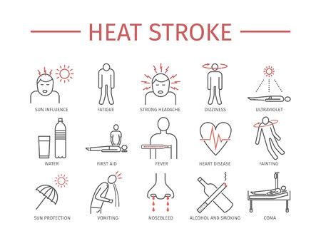 Icone vettoriali del caldo termico