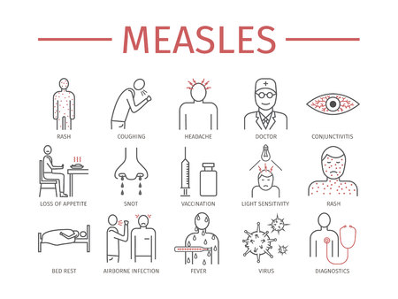Measles. Symptoms, Treatment. Line icons set. Vector signs